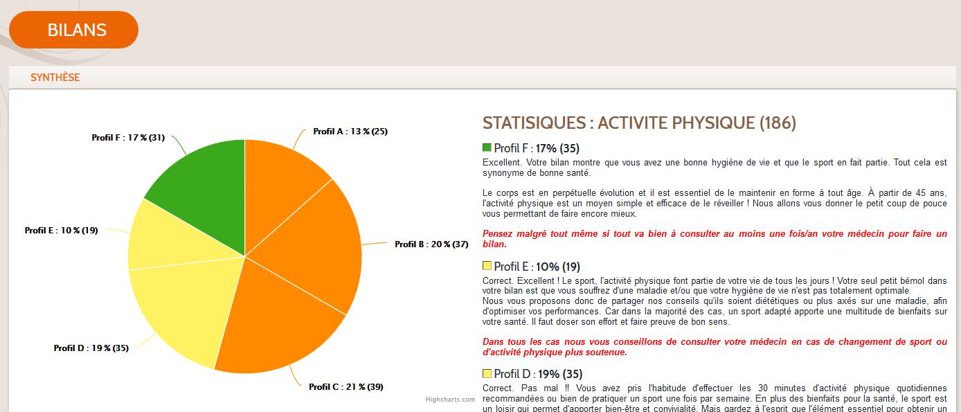 graphique avec pourcentage des profils activité physique plus texte correspondant aux profils (extrait)