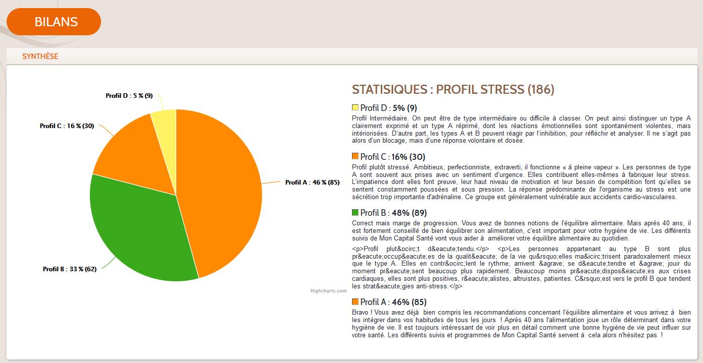 Exemple de baromètre stress constitué à partir des bilans anonymes des salariés